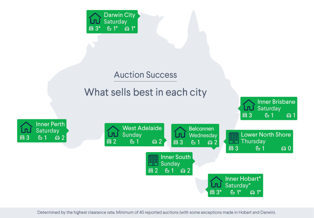 Seller Success Graphic