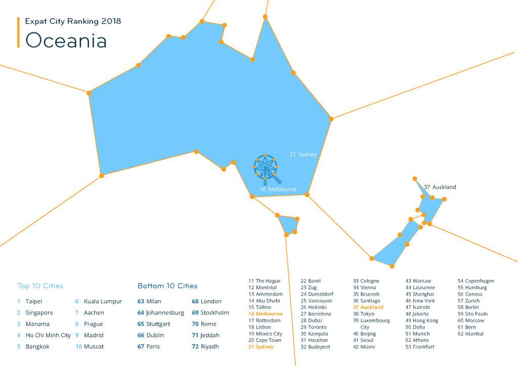 Expat City Rankings 2018 - Oceania.