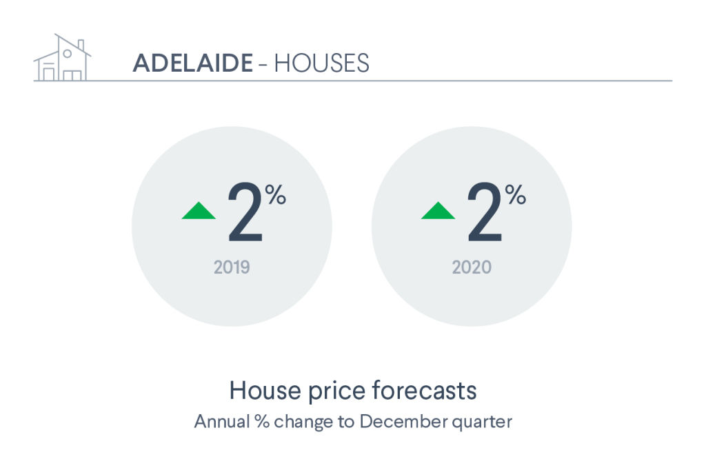 DM16578_Domain_Nov_Forcasting_Report_Assets_Infographics_HR_RGB_ADE_House_mhbzmf