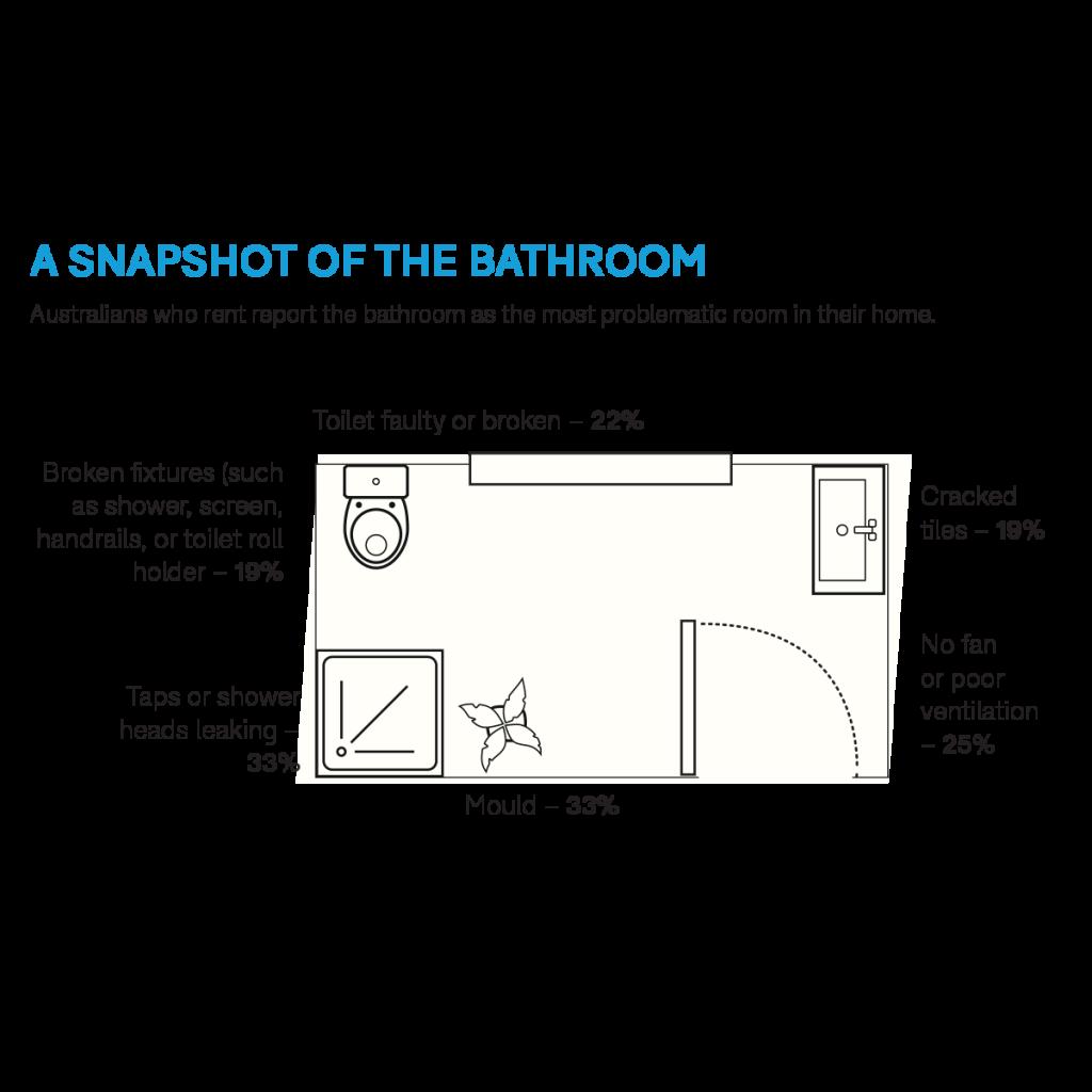 Choice_RentalReport_snapshot_of_bathroom_x6dnor