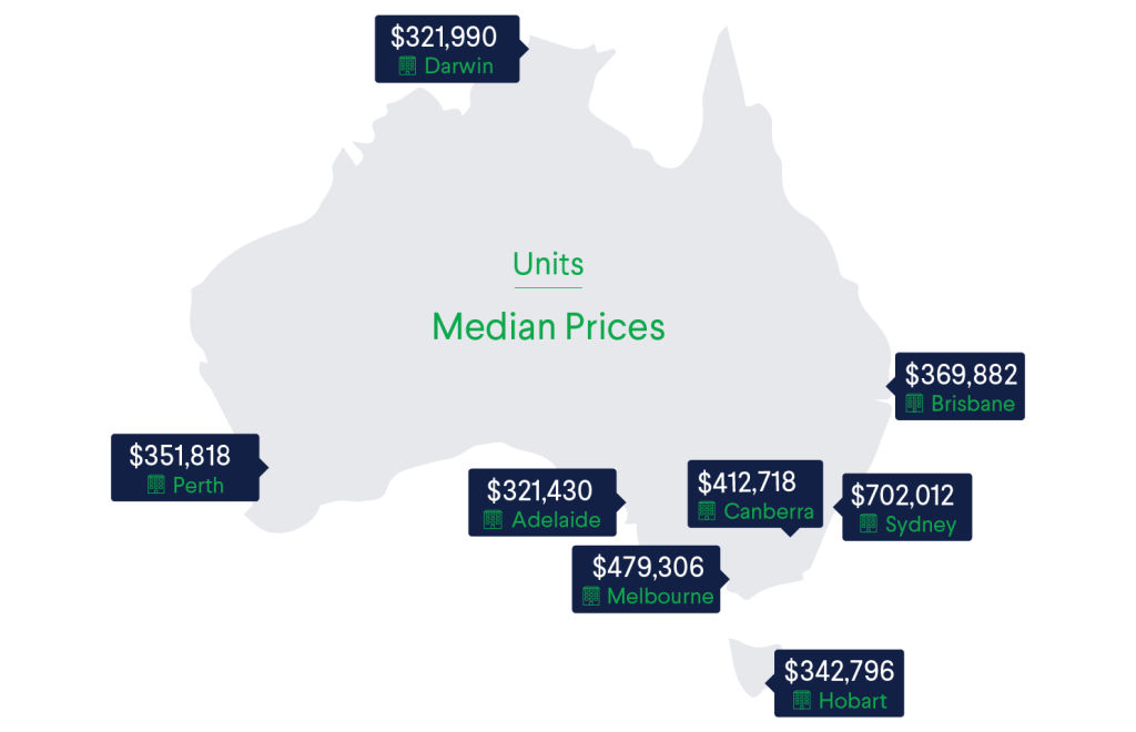 Domain_HousePriceReport_Q4_Dec2018_AusMap_UNITS_mdwdsq