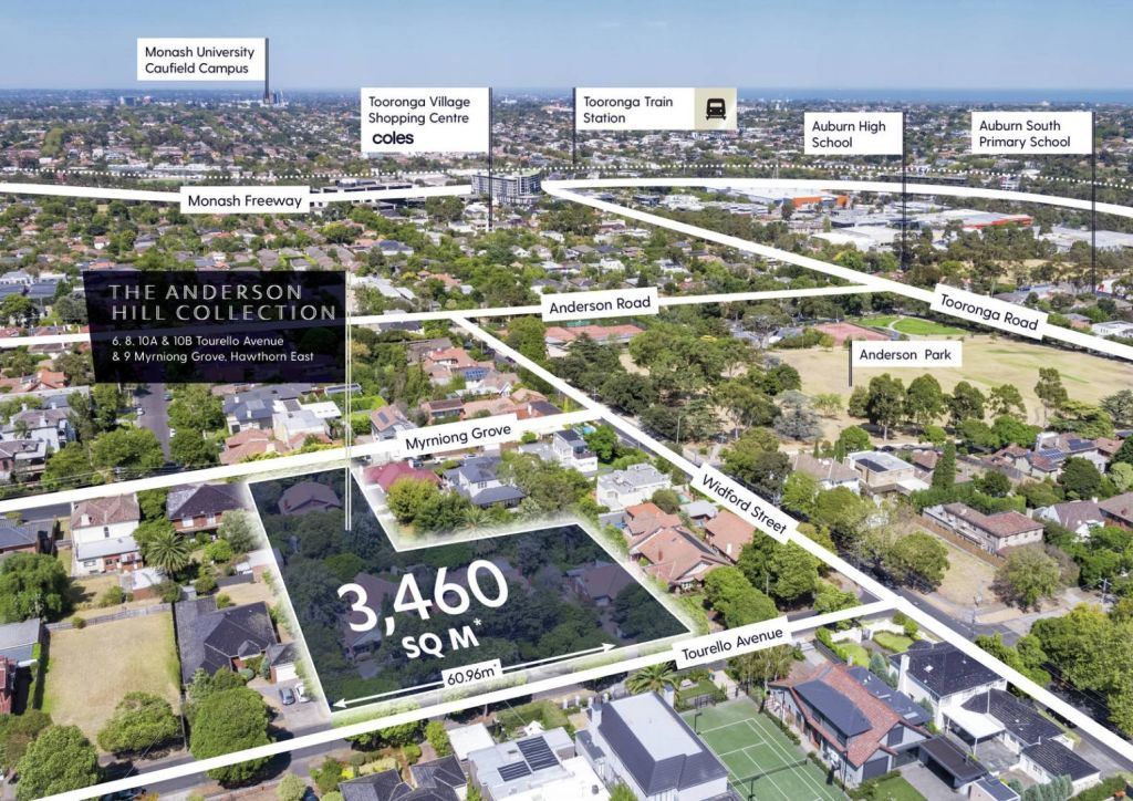 6, 8 & 10 Tourello Avenue, and 9 Myrniong Grove, Hawthorn East.