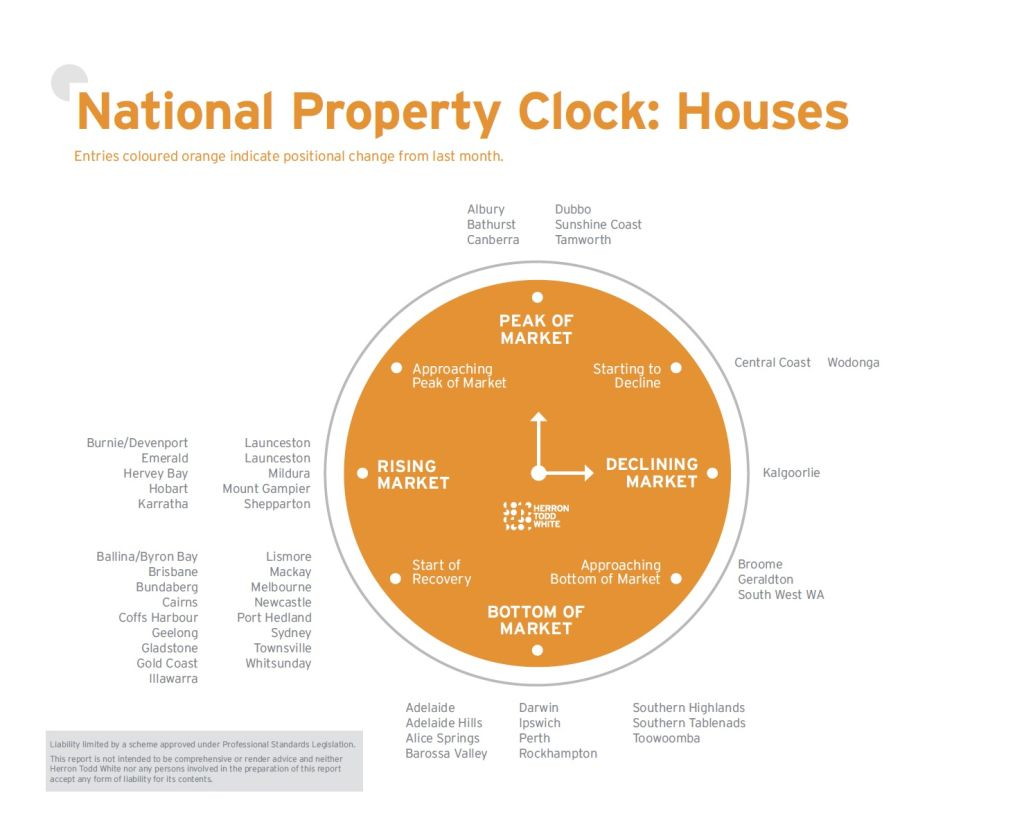 HTW_National_Property_Clocks_Feb_2020_-_Houses_ojbr04