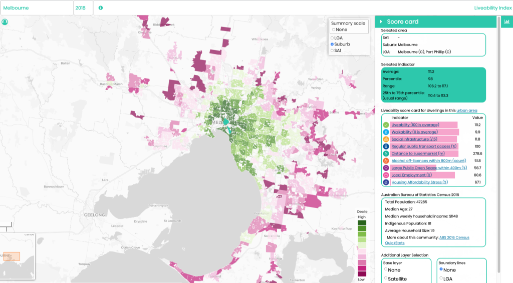 Australian Urban Observatory liveability index